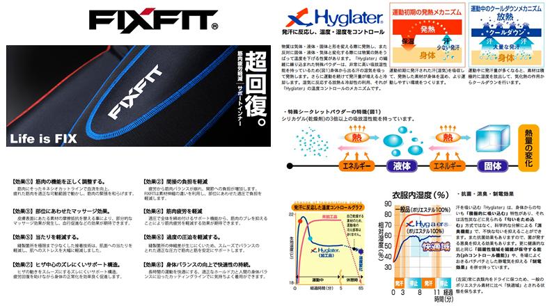 ストライダーカスタム&ストライダースマイルKIDS フォトコンテスト2015 FixFit特別賞